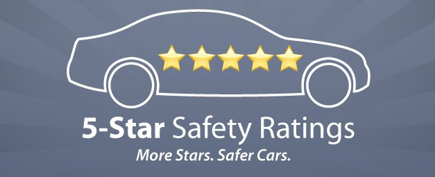 Why Choose A 5-Star Safety Rating?